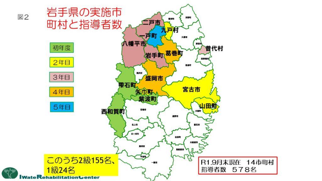 岩手県の実施市町村と指導者数